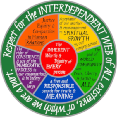 Seven Principles Wheel